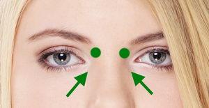 Unavené oči a péče o oční okolí, akupresurní body